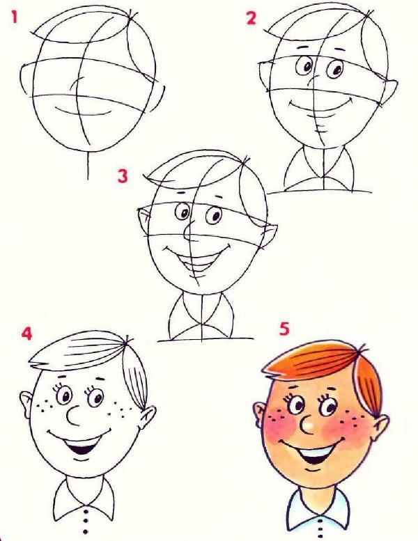 Как нарисовать человека как настоящего