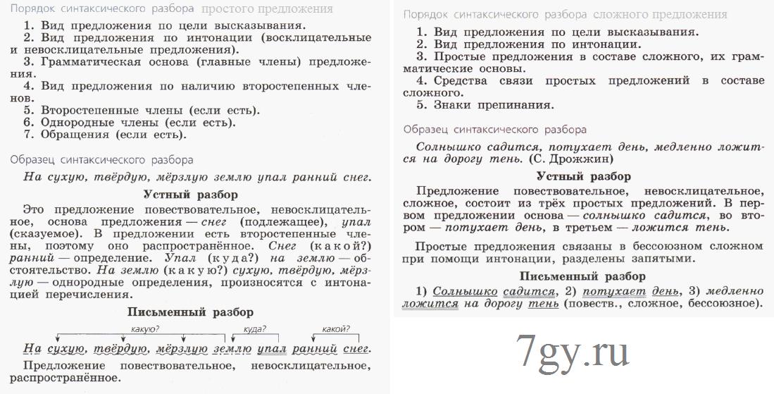 образец письма 5 класс русский язык