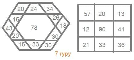 ГДЗ Математика 3 класс Моро, Бантова