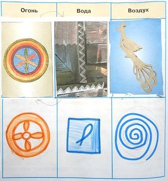 природные стихии в народном творчестве 3 класс окружающий мир перспектива буквы