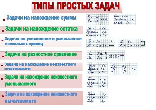 Решение задачи по действиям с краткими пояснениями экономическая теория учебник с решениями задач