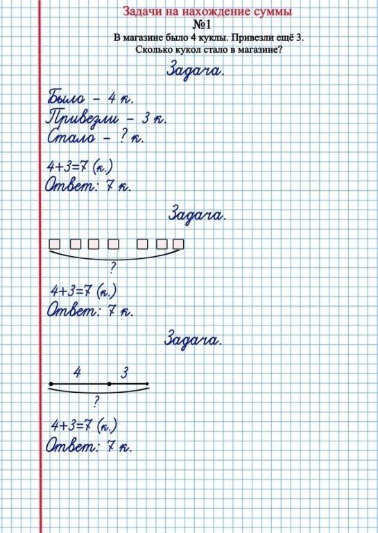 Как записать решение задачи 4 класс задачи по переходным процессам и их решение