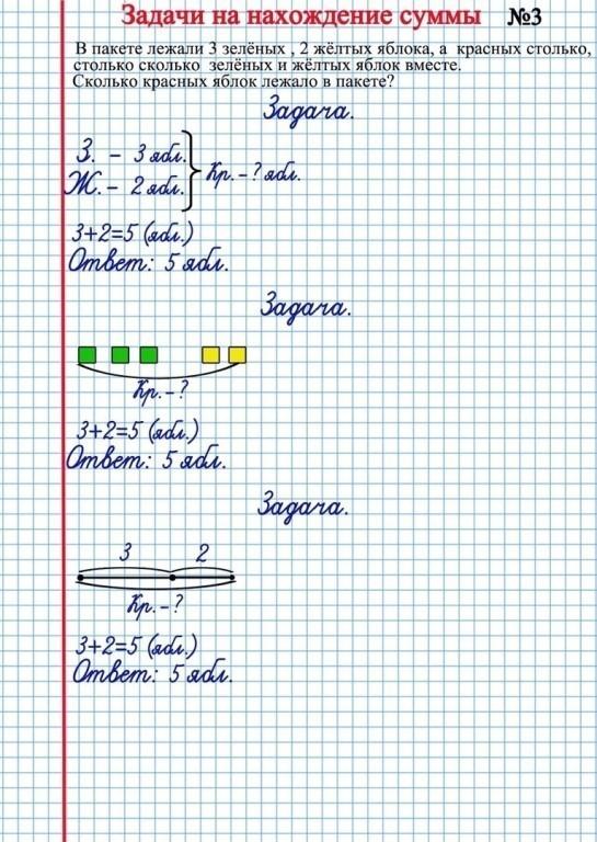 Решение задачи i за второй класс сложные химические задачи решение