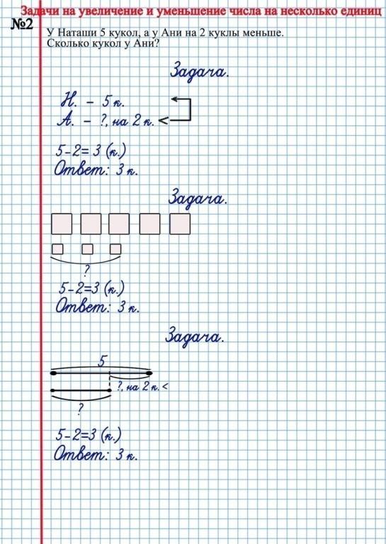 Образцы решения задач в 1 классе решение задачи больше меньше