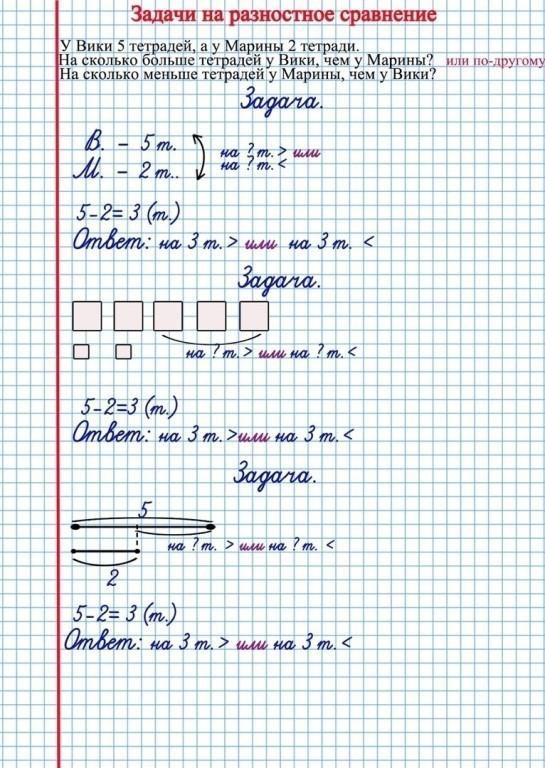 Решение задач вида на сколько больше решение задач по бкг
