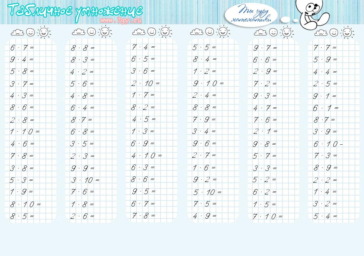 таблица умножения распечатать формат а4