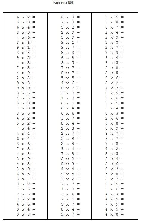 таблица умножения в разброс без ответов распечатать