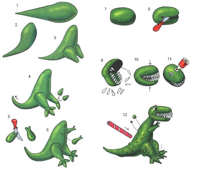 Динозавр пластилиновый картинка боржоми сделали
